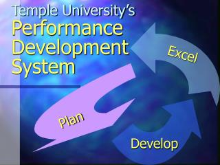 Temple University's Performance Development System