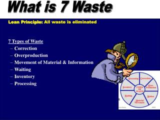 What is  7 Waste