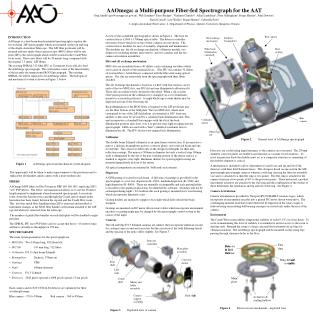 Figure 1 AAOmega optical and mechanical system diagram