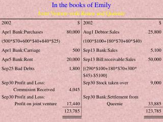 In the books of Emily Joint Venture with Renee and Queenie