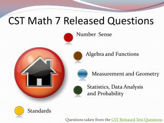 CST Math 7 Released Questions