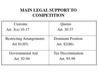 MAIN LEGAL SUPPORT TO COMPETITION