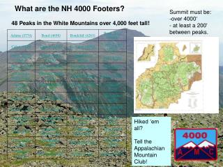 What are the NH 4000 Footers?