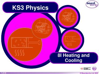 KS3 Physics