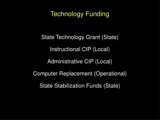 State Technology Grant (State) Instructional CIP (Local) Administrative CIP (Local)