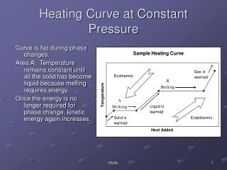 Heating Curve at Constant Pressure