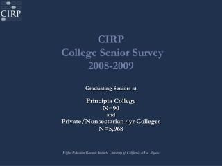 CIRP  College Senior Survey  2008-2009