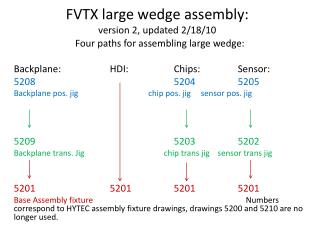FVTX large wedge assembly : version 2, updated 2/18/10