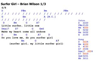 Surfer Girl – Brian Wilson 1/3