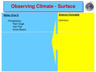 Observing Climate - Surface