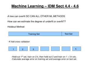 Machine Learning – IDM Sect 4.4 - 4.6