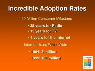 Incredible Adoption Rates