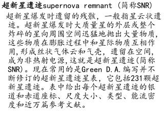 超新星遗迹 supernova remnant ( 简称 SNR)