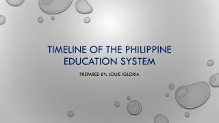 Timeline of the Philippine Education  S ystem