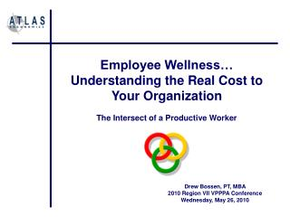 Employee Wellness… Understanding the Real Cost to Your Organization