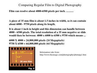 Film can resolve about 4000-6500 pixels per inch. ...........