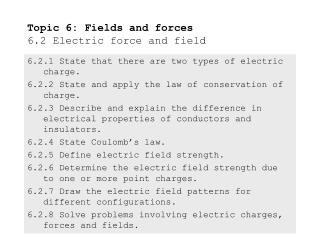 Topic 6: Fields and forces 6.2 Electric force and field