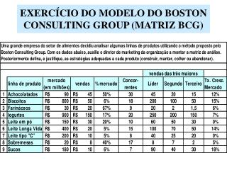 EXERCÍCIO DO MODELO DO BOSTON CONSULTING GROUP (MATRIZ BCG)