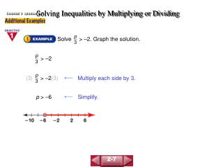 Solving Inequalities by Multiplying or Dividing
