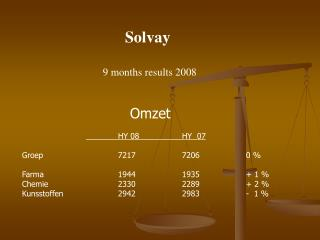 Solvay  9 months results 2008