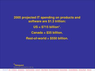 2005 projected IT spending on products and software are $1.3 trillion: US = $715 billion*.  Canada = $35 billion. Rest-o