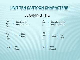 UNIT TEN CARTOON CHARACTERS