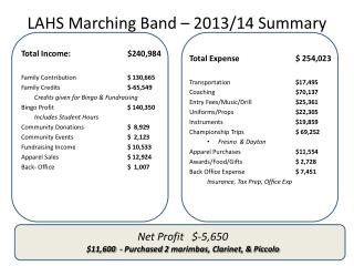 LAHS Marching Band – 2013/14 Summary