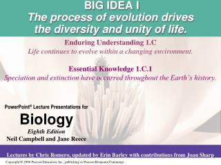 BIG IDEA I  The process of evolution drives  the diversity and unity of life.