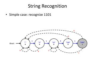 String Recognition
