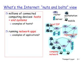 "What's the Internet: ""nuts and bolts"" view"