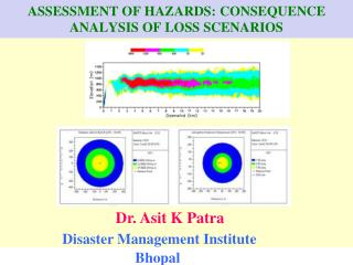 ASSESSMENT OF HAZARDS: CONSEQUENCE ANALYSIS OF LOSS SCENARIOS
