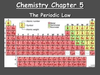 Chemistry Chapter 5