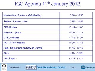 IGG Agenda 11 th  January 2012