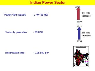 Power Plant capacity 	-  2,49,488  MW