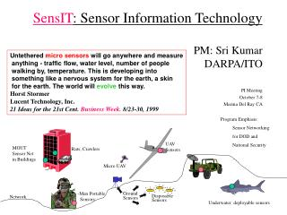 SensIT : Sensor Information Technology PM: Sri Kumar DARPA/ITO