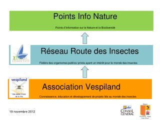 Points Info Nature Points d'Information sur la Nature et la Biodiversité