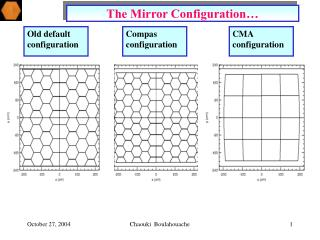 The Mirror Configuration…