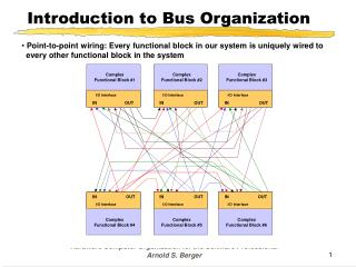 Introduction to Bus Organization
