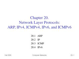 Chapter 20. Network Layer Protocols: ARP, IPv4, ICMPv4, IPv6, and ICMPv6