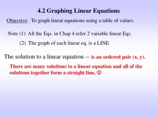 4.2 Graphing Linear Equations