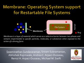 Membrane: Operating System support for  Restartable File Systems