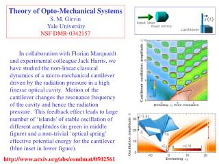 Theory of Opto-Mechanical Systems S. M. Girvin  Yale University NSF DMR-0342157