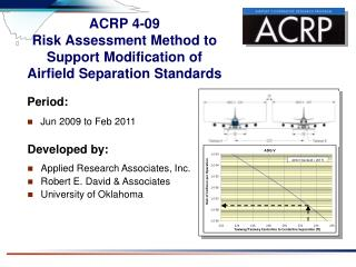 ACRP 4-09  Risk Assessment Method to Support Modification of Airfield Separation Standards