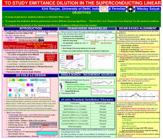 TO STUDY EMITTANCE DILUTION IN THE SUPERCONDUCTING LINEAR
