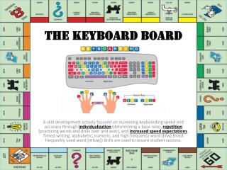 The Keyboard Board