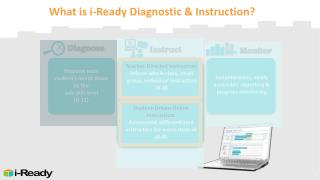 What is i-Ready Diagnostic & Instruction?