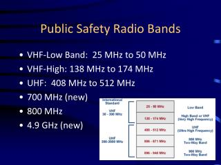Public Safety Radio Bands