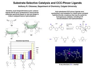 Substrate-Selective Catalysis and CCC-Pincer Ligands