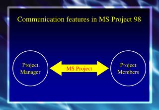 Communication features in MS Project 98