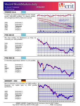 Merit@WorldMarkets.daily Technical Comment         	  	 09 / 06/2003          ank@merit.gr